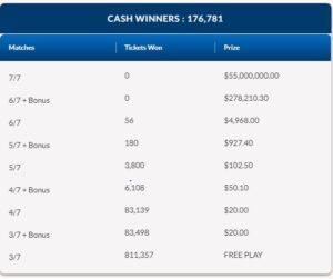 LOTTO MAX September 21 2021 Winning Numbers ENCORE OLG September 24 2021 Result Jackpot 2022